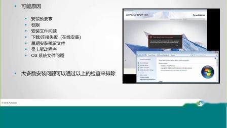 软件安装故障排查-20190110-徐艳波-2