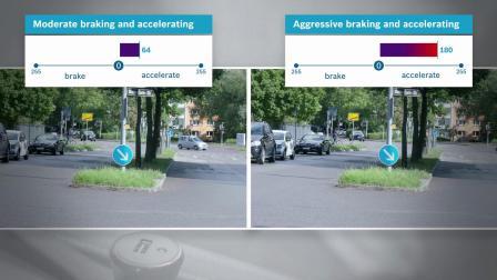 博世TEP智能车载终端设备 - 车辆碰撞感知和驾驶行为监测
