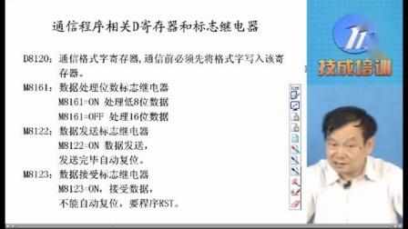 三菱PLC《PLC与变频器通信控制应用基础》第7讲_PLC与变频器通信_第1节