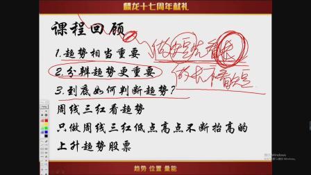 聪明人眼中的股市(二)(1)0131朱一鸣(宣讲课)