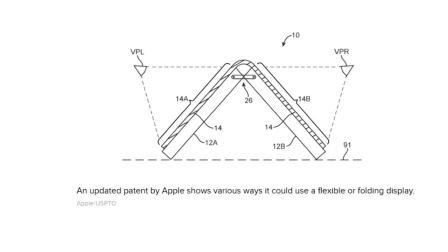 苹果手机也要跟风折起来?可折叠iPhone专利曝光