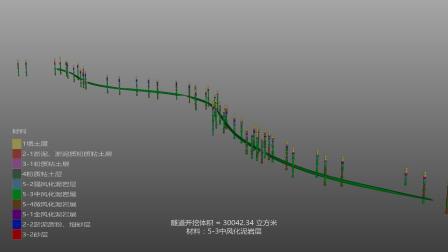 EVS三维地质建模+隧道的动画