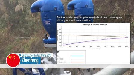 1-农业灌溉项目