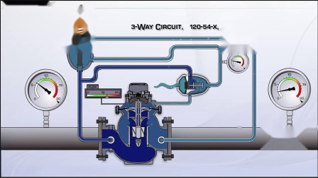 灌溉领域-900系列-900_5_3Way