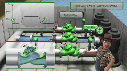 灌溉领域-应用-Pump System