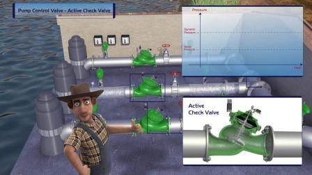 灌溉领域-应用-Pump_Control_Valve