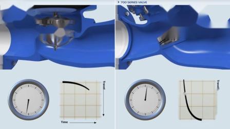 供水系统-700系列-Actuator_CC