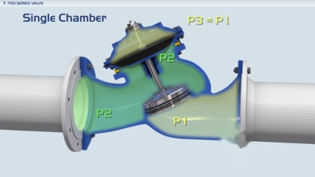 供水系统-700系列-Double_Chamber