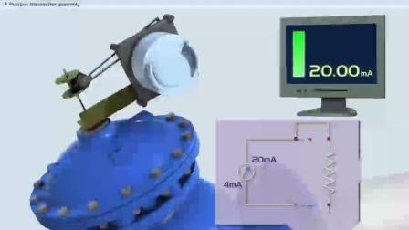 供水系统-700系列-IS