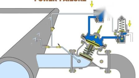 伯尔梅特阀门-应用-735 Power Failure