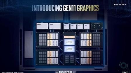 击败Vega 11!Intel Iris Plus Graphics 940 GPU基准测试泄露