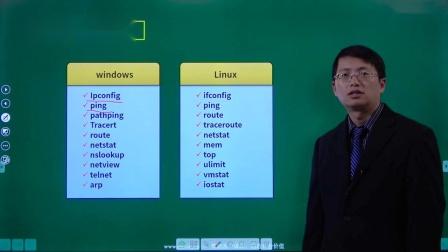 2020软考零基础通关课程-计算机网络基础三、常用命令