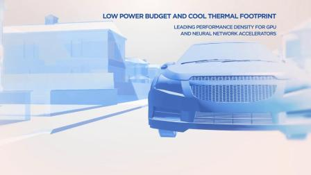 PowerVR是如何支持汽车的?