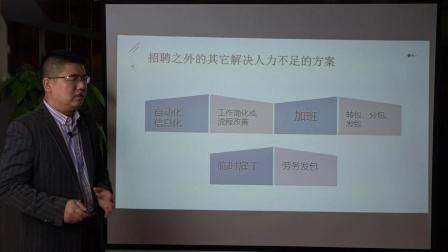 金牌讲师李磊:公司人力资源规划与人才招聘