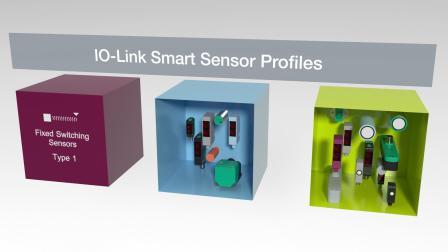 倍加福IO-Link 产品组合系列介绍