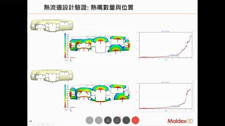 在线研讨会 - 优化热浇道系统设计强化流动与热平衡