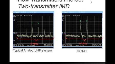 Shure Webinar- QLX-D - An Overview of the Newest Digital Wireless System