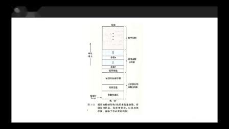 栈&队列(1-7)