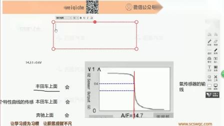 本田车型AF氧传感器输出特性—四维汽车培训机构