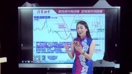 3月22日    张清华老师解盘教学 视频