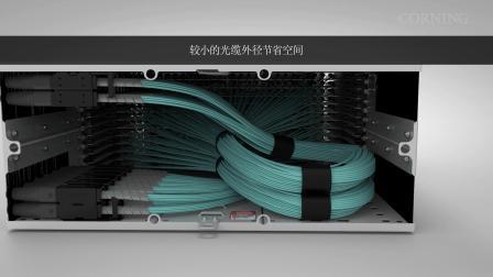 EDGE8®系列_MTP®主干光缆