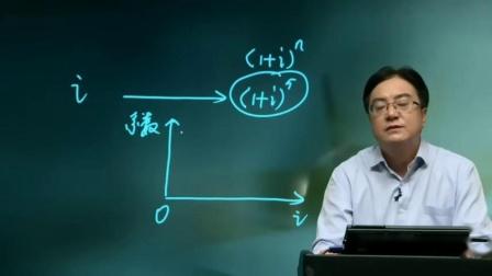 第11讲 利率的计算、资产收益率(1)