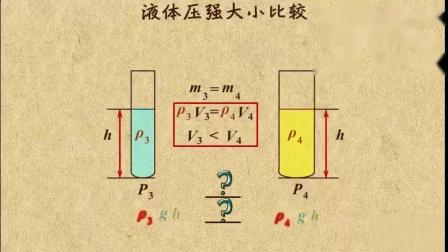 这个视频真有趣,把物理中的液体压强大小比较讲的这么生动,佩服佩服~