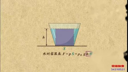 我记得初中物理老师不是这样教的啊,什么原理?