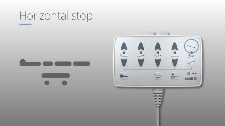 力纳克医护系列——基础版 OpenBus™ 系统为医疗床增添新特性
