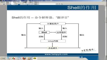 Shell脚本编程-第2集