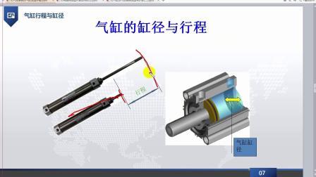 solidworks 气动系统气路设计气缸选型计算精讲