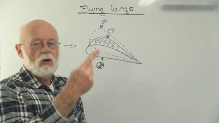 The-aerodynamics-of-flying-wings-part-1-YouTube