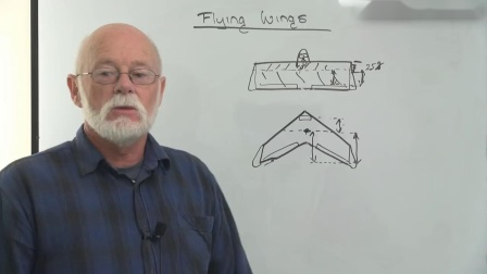 The-aerodynamics-of-flying-wings-part-2-YouTube