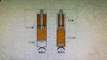 筒式减振器工作原理