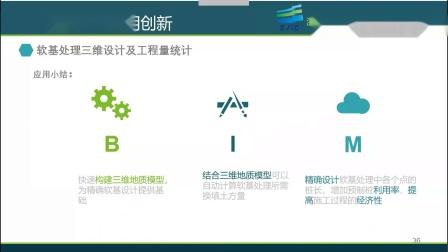 杭州绕城西复线扩容段湖州段BIM设计应用-20190410 -李焕强