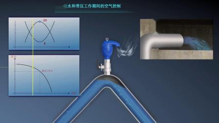 C70管道注水和带压期的空气控制(中文)