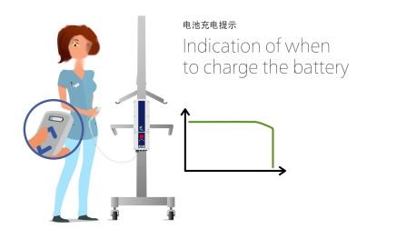 力纳克医护系列——移动护理设备使用 LINAK锂离子电池的优势