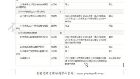 2019年北京师范大学马院马原、马中化、思政考研招生信息、参考书、分数线、录取名单、笔记资料