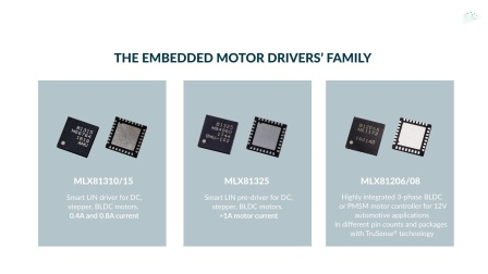 Melexis嵌入式马达驱动系列IC