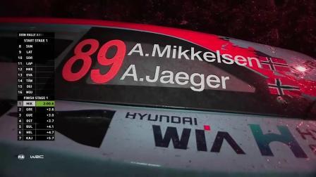 #2019世界汽车拉力锦标赛(WRC)#第五站 阿根廷站 SS1 直播视频:
