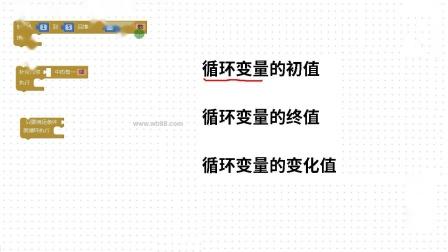 App Inventor循环教程1-九九乘法表