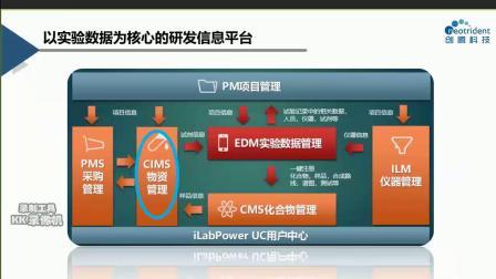 iLabPower创新云社区CIMS/EDM新功能发布