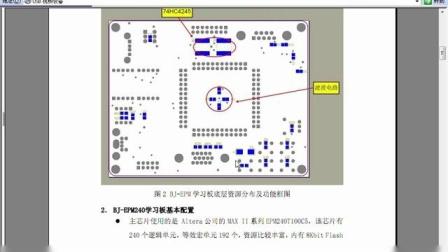 Lesson 5 BJ-EPM240学习板介绍