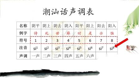 自学潮汕话系列(三)潮汕话的声调
