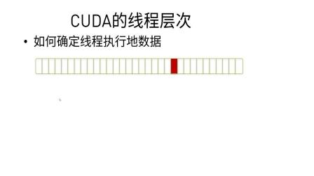 CUDA 并行计算编程基础