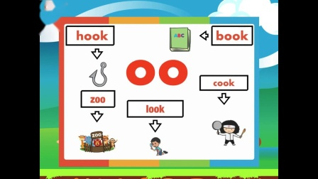 PHONICS LEVEL 3 - OO