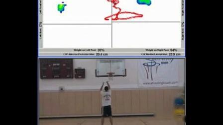 tekscan运动平衡步态分析-篮球罚篮时重心平衡测试