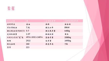 上海120救护车价格表福特新全顺V362救护车价格120救护车视频大全