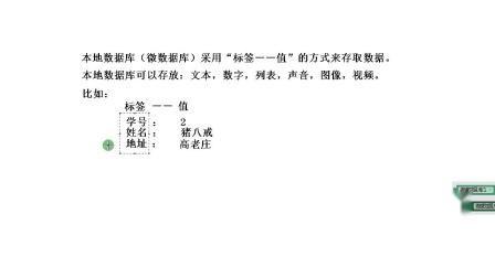App Inventor本地数据库_微数据库_讲解