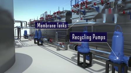 水处理MBR变量曝气技术三维动画